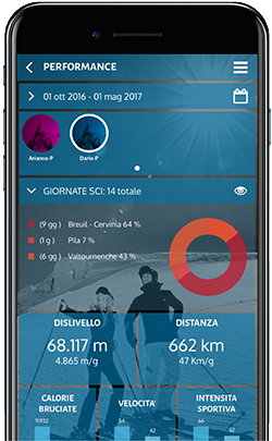 nl-app-skiperformance